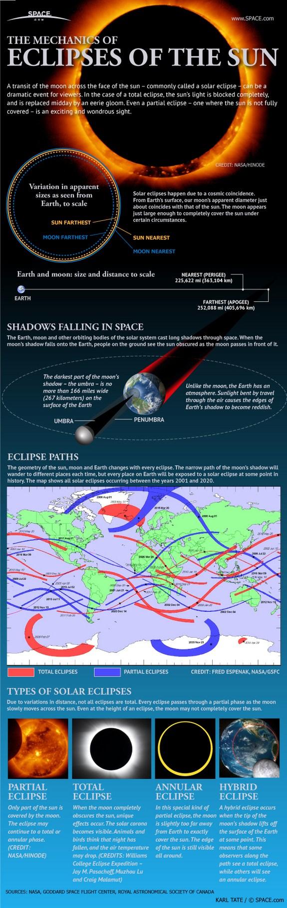 solar-eclipses-120509c-02