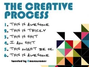 CreativeProcess-300x225